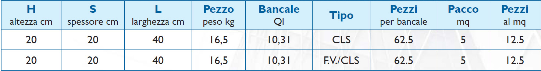 dimensioni-BLOCCO-MONOCAMERA-A-2-FORI