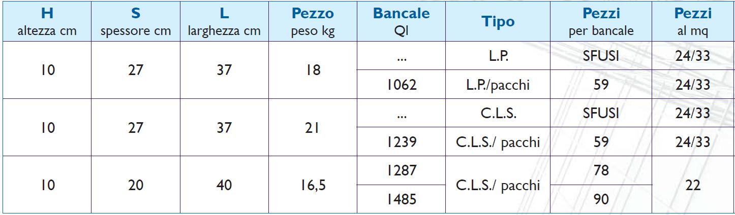 dimensioni-BLOCCO-PIENO